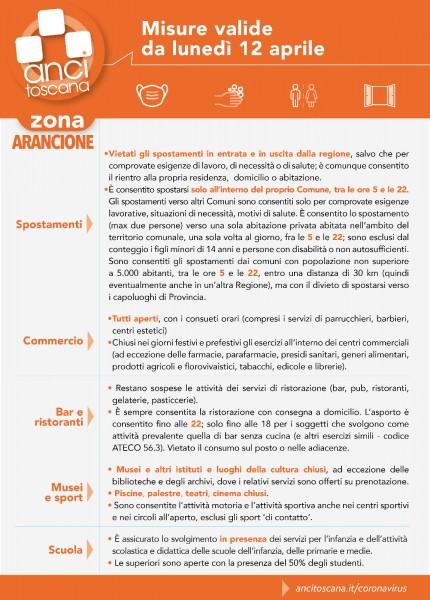 20210410_ZonaArancioneMisure
